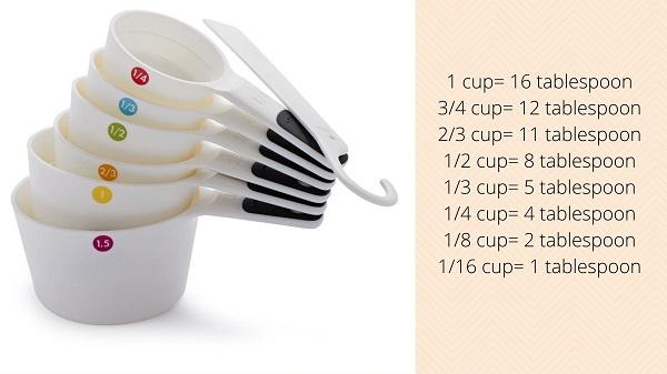 Cup measurement
