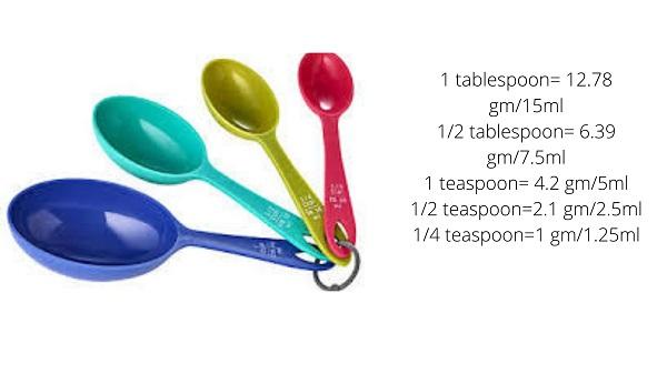 measurement spoon