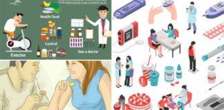care of diabetic patient