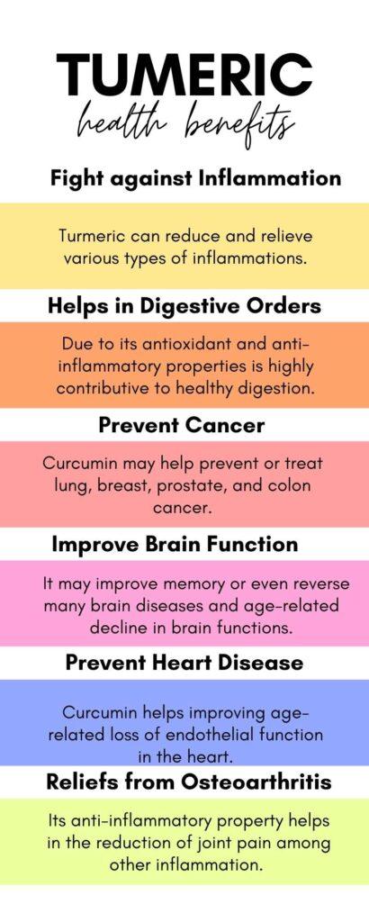 benefits of turmeric and curcumin